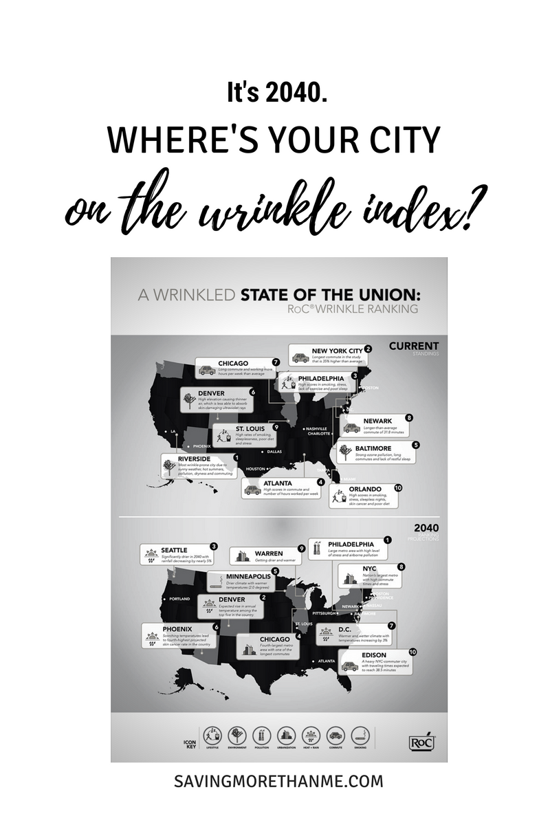 It's 2040. Where's Your City On The Wrinkle Index? #RoCWrinkleRanking #IC #ad
